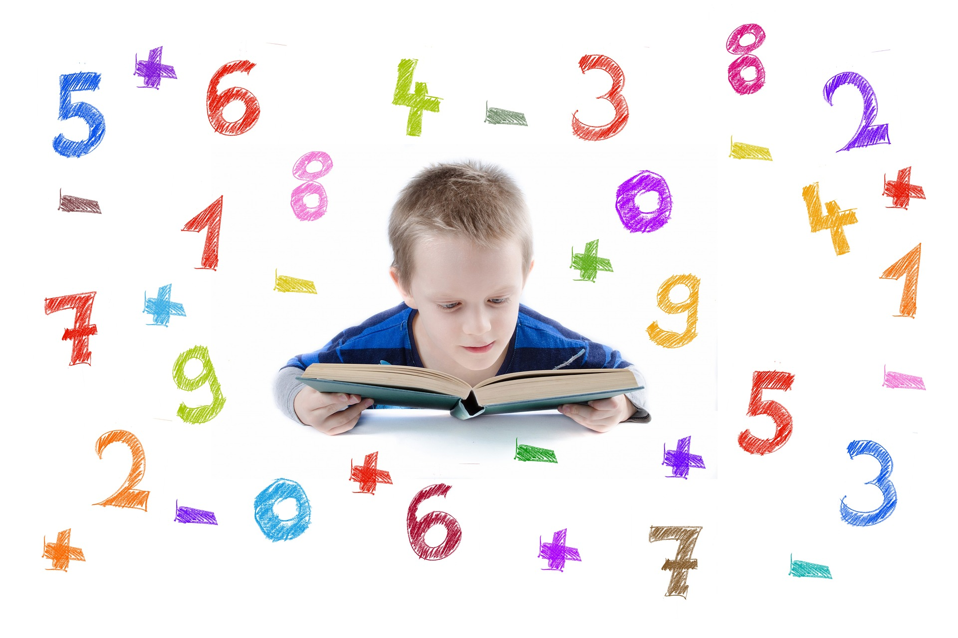 https://nofusstutors.com/blog-posts/multiplication-chart